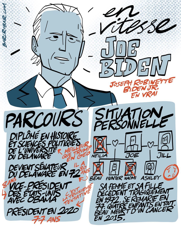 En vitesse, Joe Biden