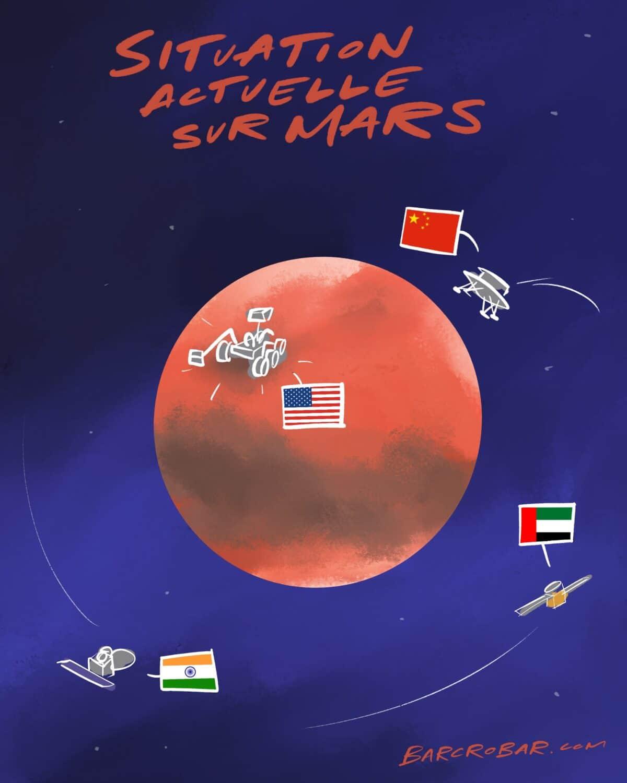 Sonde sur Mars, astronautes sur la Lune… Pourquoi la Chine tient tant à remporter la course à l'espace