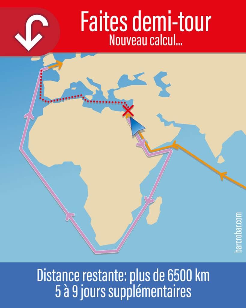 Existe-t-il une alternative au canal de Suez en passant par la Sibérie ?